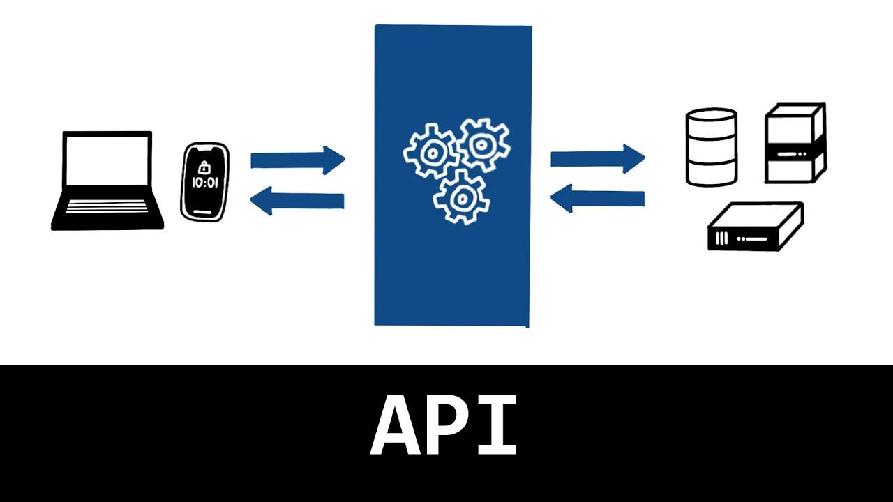 API-comprendre-lessentiel-en-4-minutes