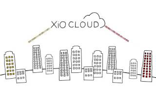 Crestron-XiO-Cloud-Where-AV-meets-IoT