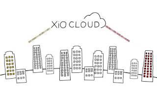 Crestron-XiO-Cloud-Where-AV-meets-IoT
