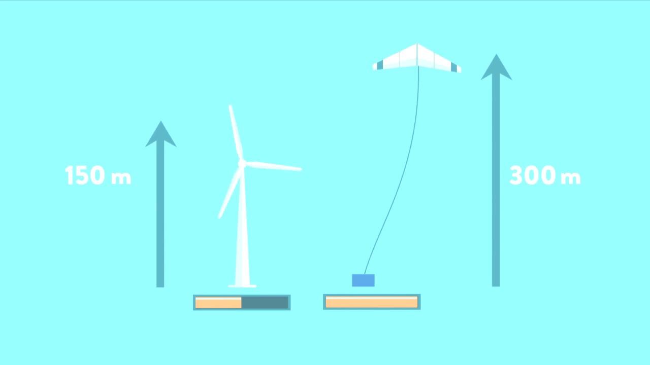 Des-cerfs-volants-pour-produire-de-lelectricite