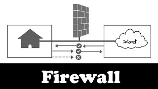 Firewall-comprendre-lessentiel-en-7-minutes